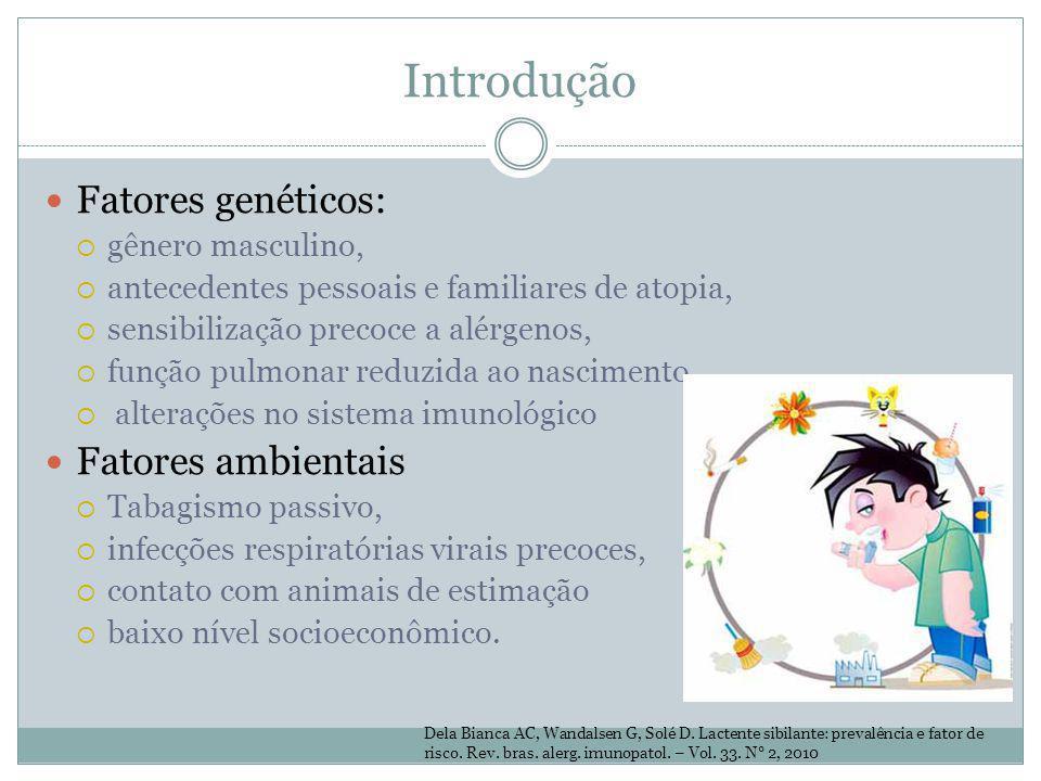 Introdução Fatores genéticos: gênero masculino, antecedentes pessoais e familiares de atopia, sensibilização precoce a alérgenos, função pulmonar redu