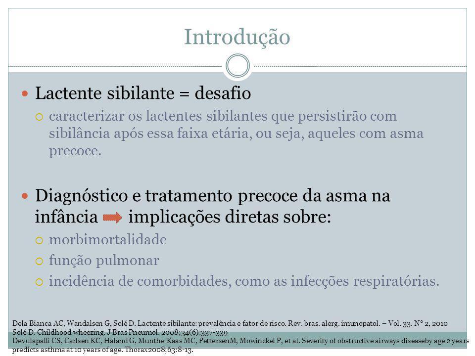 Introdução Lactente sibilante = desafio caracterizar os lactentes sibilantes que persistirão com sibilância após essa faixa etária, ou seja, aqueles c