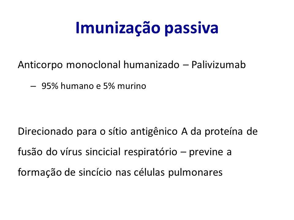 Imunização passiva Anticorpo monoclonal humanizado – Palivizumab – 95% humano e 5% murino Direcionado para o sítio antigênico A da proteína de fusão do vírus sincicial respiratório – previne a formação de sincício nas células pulmonares