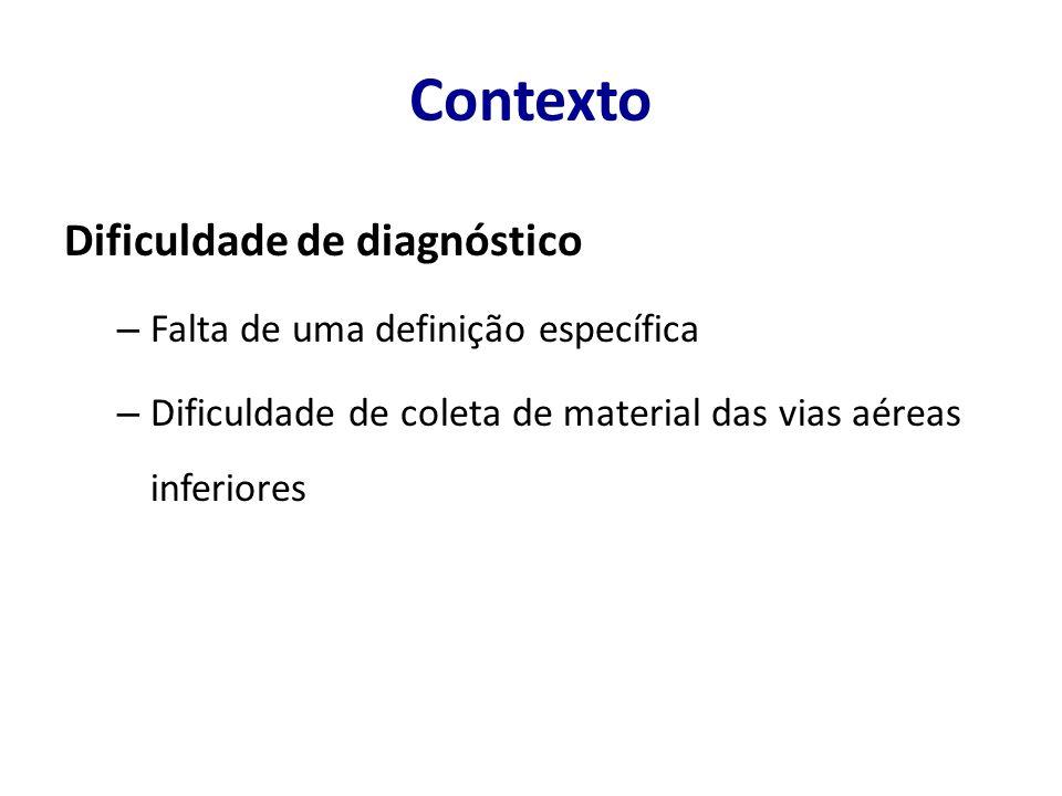 Contexto Dificuldade de diagnóstico – Falta de uma definição específica – Dificuldade de coleta de material das vias aéreas inferiores