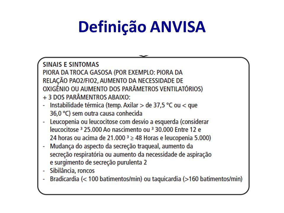 Definição ANVISA