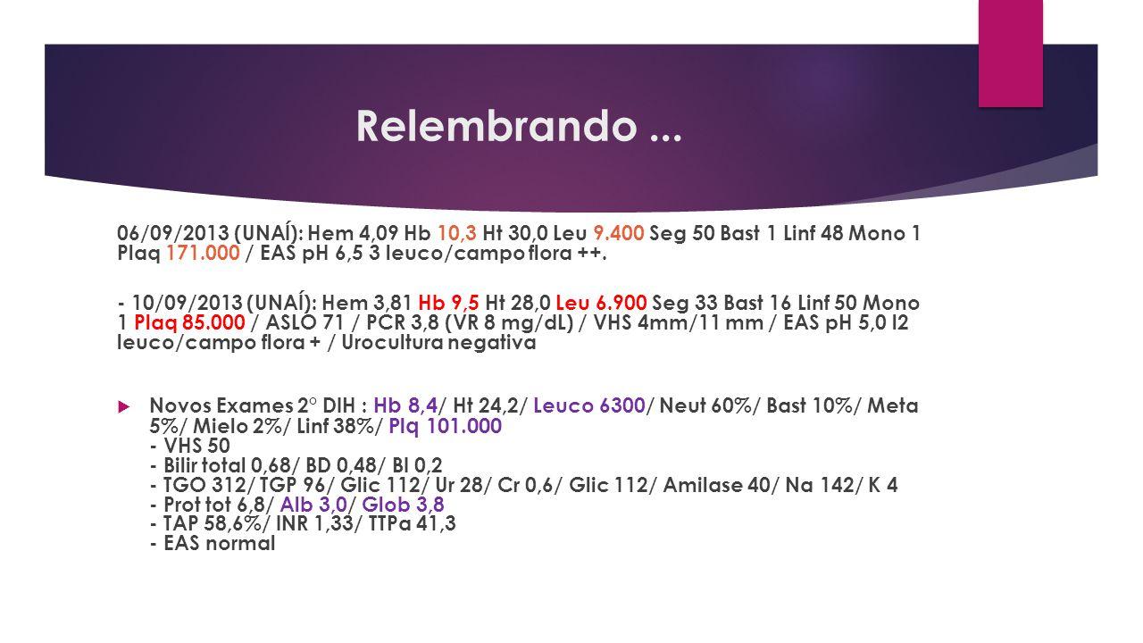Relembrando... 06/09/2013 (UNAÍ): Hem 4,09 Hb 10,3 Ht 30,0 Leu 9.400 Seg 50 Bast 1 Linf 48 Mono 1 Plaq 171.000 / EAS pH 6,5 3 leuco/campo flora ++. -