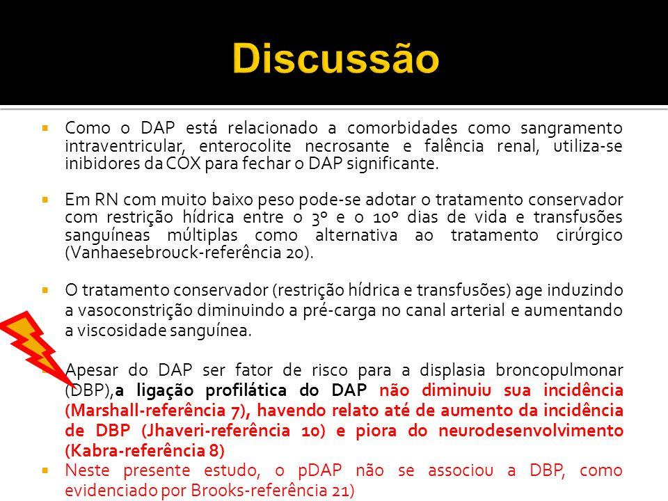 Como o DAP está relacionado a comorbidades como sangramento intraventricular, enterocolite necrosante e falência renal, utiliza-se inibidores da COX p