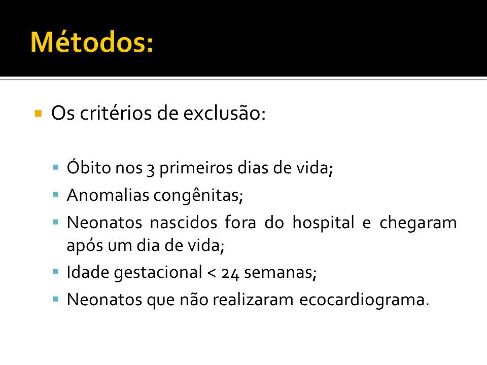 Os critérios de exclusão: Óbito nos 3 primeiros dias de vida; Anomalias congênitas; Neonatos nascidos fora do hospital e chegaram após um dia de vida;