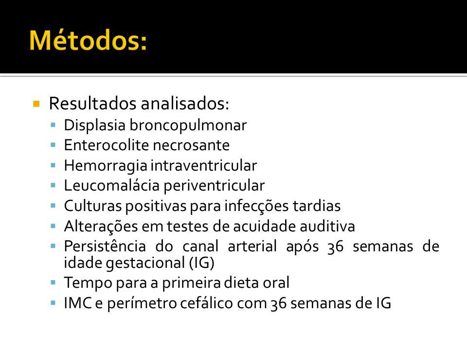 Resultados analisados: Displasia broncopulmonar Enterocolite necrosante Hemorragia intraventricular Leucomalácia periventricular Culturas positivas pa