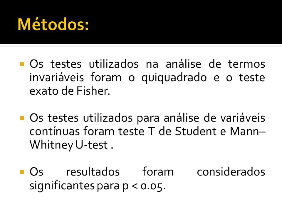Os testes utilizados na análise de termos invariáveis foram o quiquadrado e o teste exato de Fisher. Os testes utilizados para análise de variáveis co
