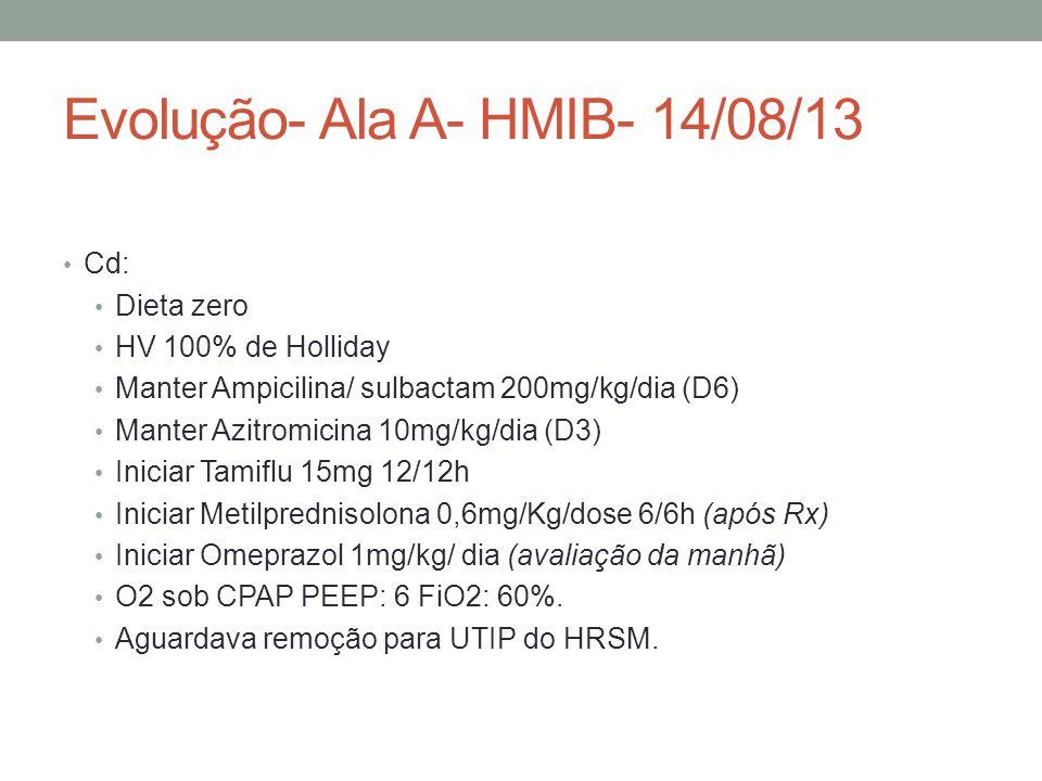 Evolução- Ala A- HMIB- 14/08/13 Cd: Dieta zero HV 100% de Holliday Manter Ampicilina/ sulbactam 200mg/kg/dia (D6) Manter Azitromicina 10mg/kg/dia (D3) Iniciar Tamiflu 15mg 12/12h Iniciar Metilprednisolona 0,6mg/Kg/dose 6/6h (após Rx) Iniciar Omeprazol 1mg/kg/ dia (avaliação da manhã) O2 sob CPAP PEEP: 6 FiO2: 60%.