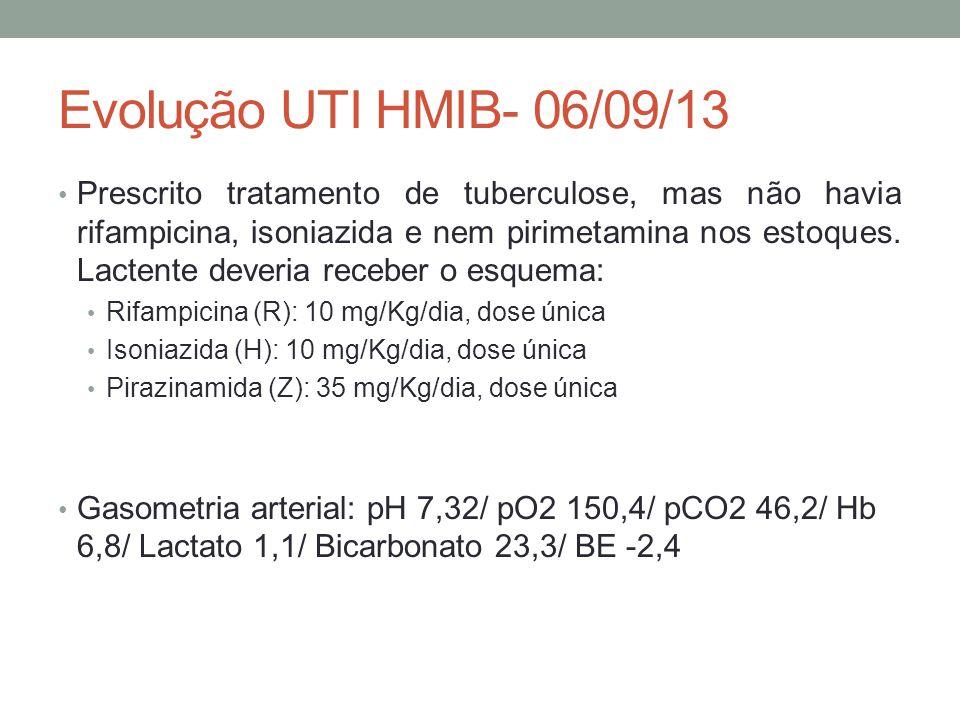 Evolução UTI HMIB- 06/09/13 Prescrito tratamento de tuberculose, mas não havia rifampicina, isoniazida e nem pirimetamina nos estoques.