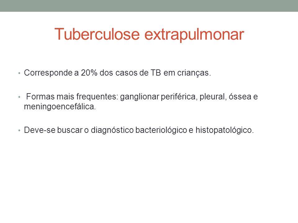 Tuberculose extrapulmonar Corresponde a 20% dos casos de TB em crianças.