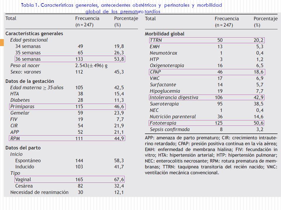 Tabla 1. Características generales, antecedentes obstétricos y perinatales y morbilidad global de los prematuro tardíos