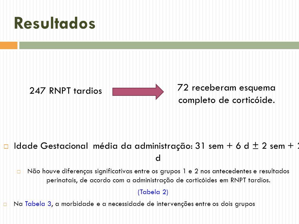Resultados Idade Gestacional média da administração: 31 sem + 6 d ± 2 sem + 2 d Não houve diferenças significativas entre os grupos 1 e 2 nos antecede