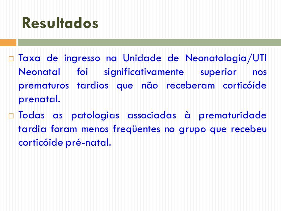 Resultados Taxa de ingresso na Unidade de Neonatologia/UTI Neonatal foi significativamente superior nos prematuros tardios que não receberam corticóid