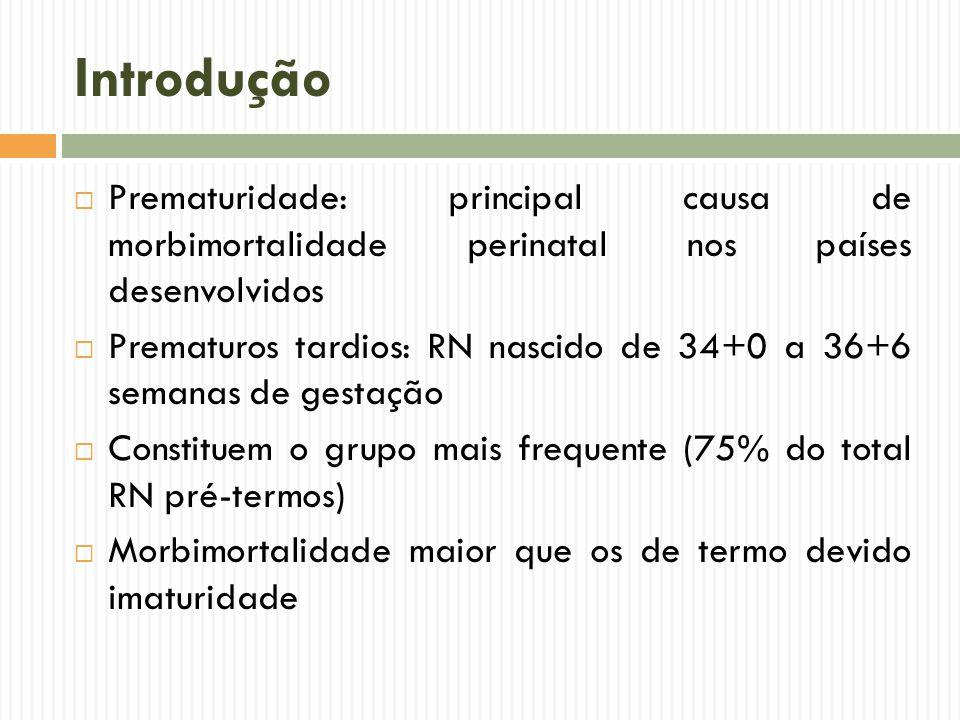 Introdução Prematuridade: principal causa de morbimortalidade perinatal nos países desenvolvidos Prematuros tardios: RN nascido de 34+0 a 36+6 semanas