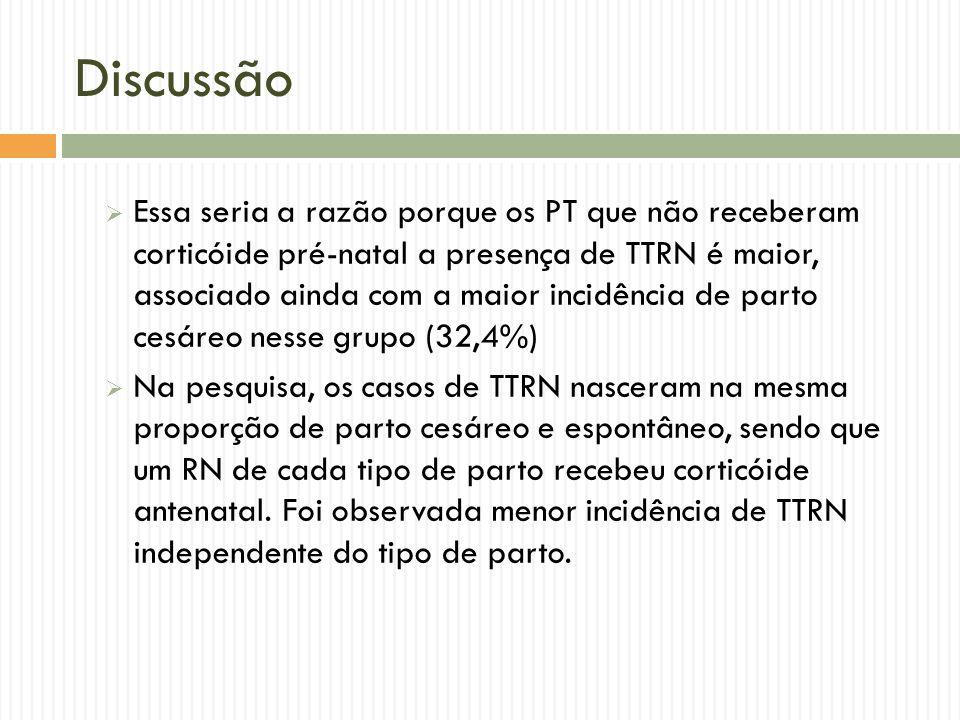 Discussão Essa seria a razão porque os PT que não receberam corticóide pré-natal a presença de TTRN é maior, associado ainda com a maior incidência de