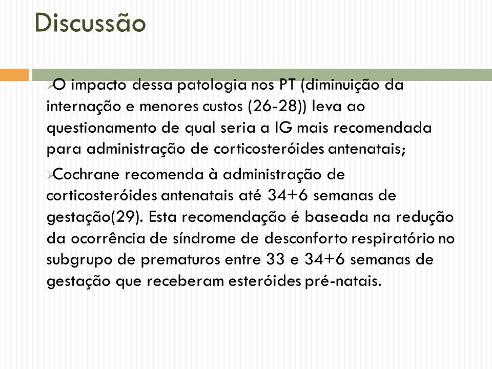 Discussão O impacto dessa patologia nos PT (diminuição da internação e menores custos (26-28)) leva ao questionamento de qual seria a IG mais recomend