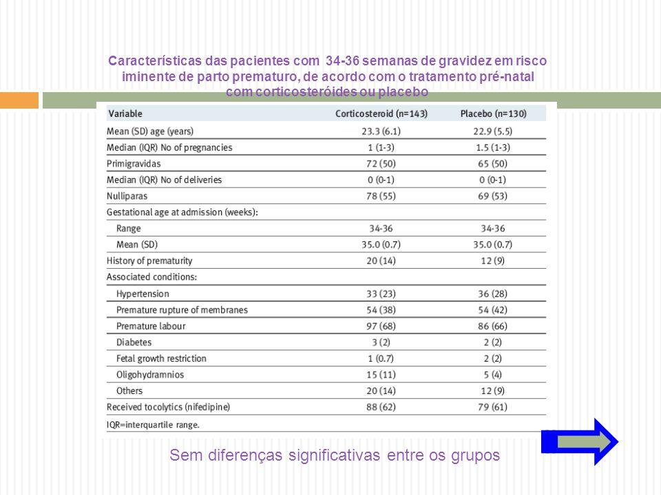Características das pacientes com 34-36 semanas de gravidez em risco iminente de parto prematuro, de acordo com o tratamento pré-natal com corticoster