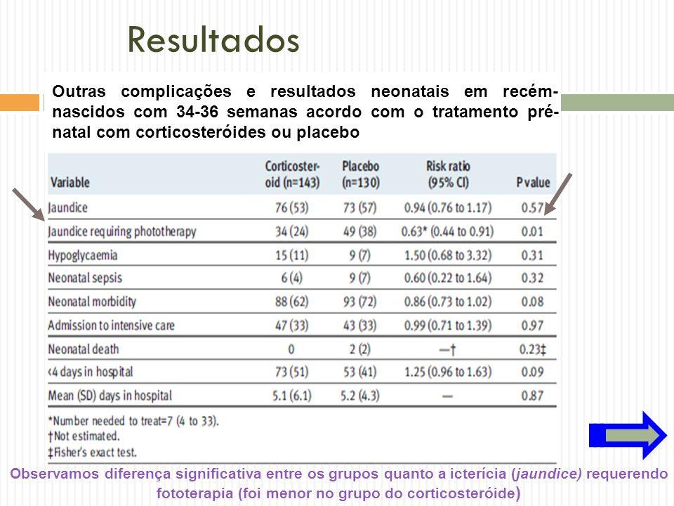 Resultados Outras complicações e resultados neonatais em recém- nascidos com 34-36 semanas acordo com o tratamento pré- natal com corticosteróides ou