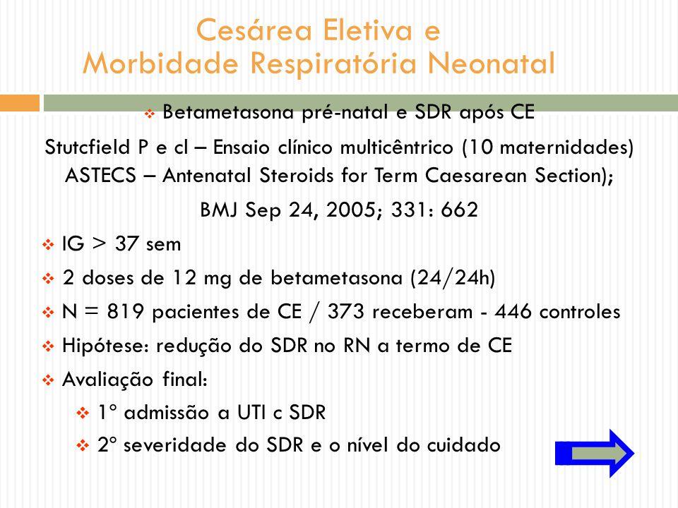 Cesárea Eletiva e Morbidade Respiratória Neonatal Betametasona pré-natal e SDR após CE Stutcfield P e cl – Ensaio clínico multicêntrico (10 maternidad