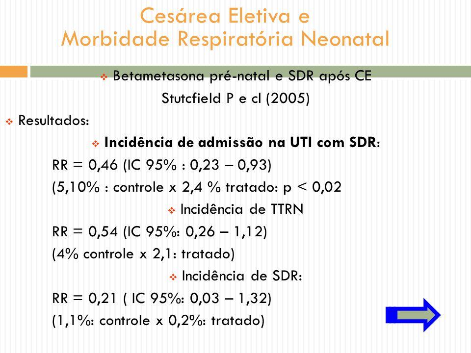 Cesárea Eletiva e Morbidade Respiratória Neonatal Betametasona pré-natal e SDR após CE Stutcfield P e cl (2005) Resultados: Incidência de admissão na