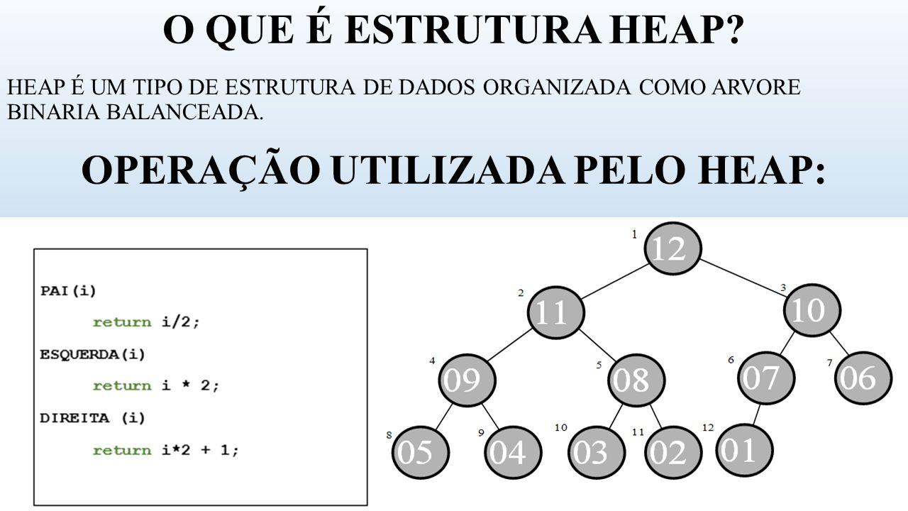 Heap distribuída em forma de arvore: Heap distribuída em forma de arranjo:
