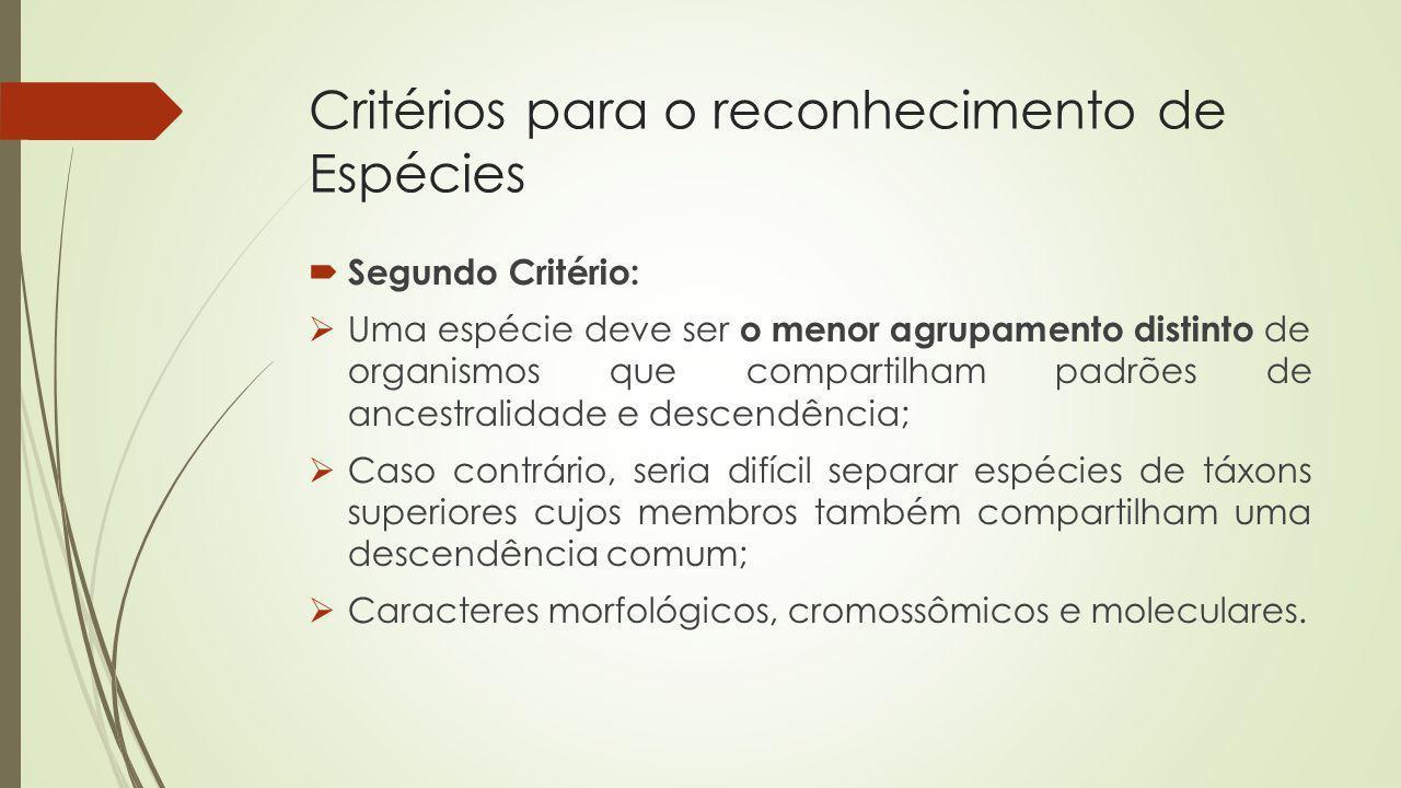 Critérios para o reconhecimento de Espécies Segundo Critério: Uma espécie deve ser o menor agrupamento distinto de organismos que compartilham padrões