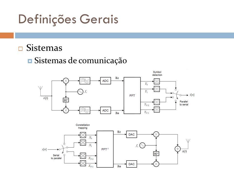 Definições Gerais Sistemas Sistemas de comunicação