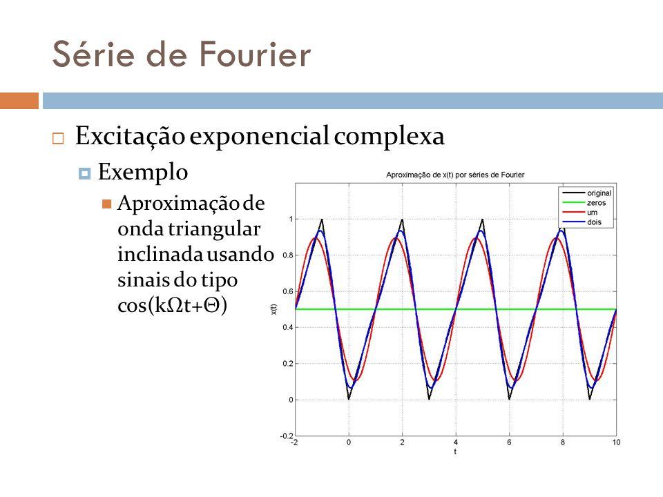 Série de Fourier Excitação exponencial complexa Exemplo Aproximação de onda triangular inclinada usando sinais do tipo cos(kΩt+Θ)