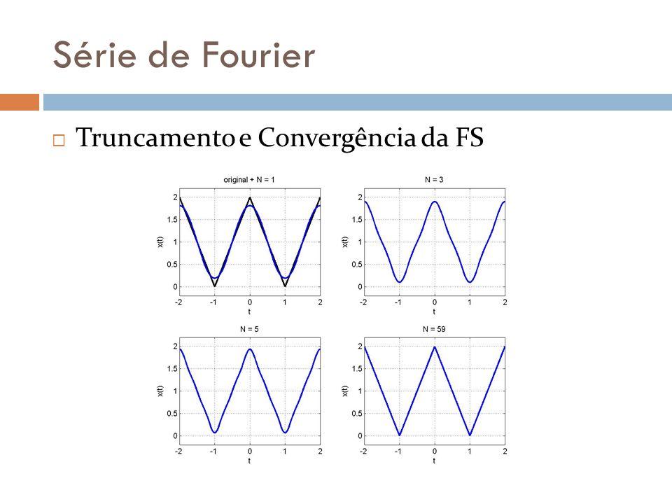 Série de Fourier Truncamento e Convergência da FS