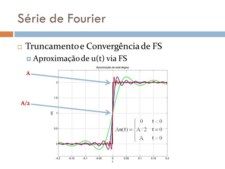 Série de Fourier Truncamento e Convergência de FS Aproximação de u(t) via FS A A/2