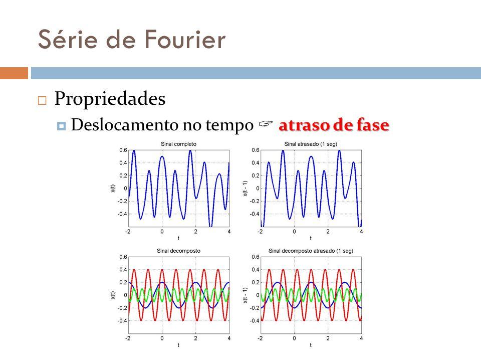 Série de Fourier Propriedades atraso de fase Deslocamento no tempo atraso de fase