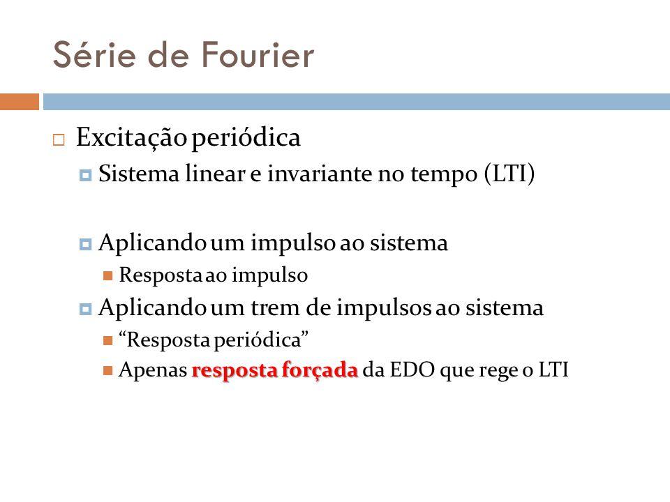 Série de Fourier Excitação periódica Sistema linear e invariante no tempo (LTI) Aplicando um impulso ao sistema Resposta ao impulso Aplicando um trem