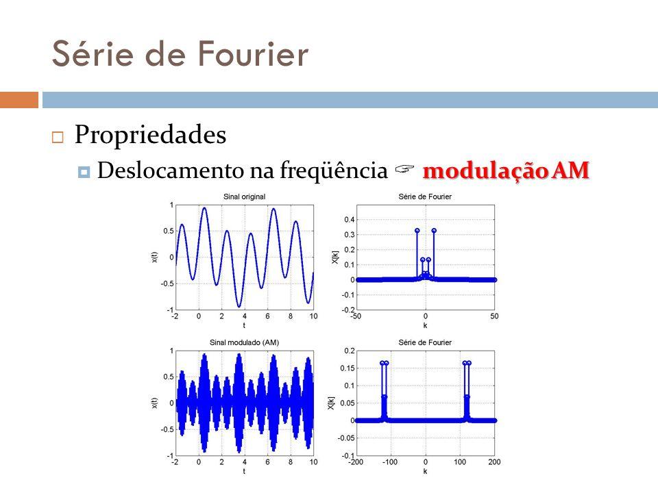 Série de Fourier Propriedades modulação AM Deslocamento na freqüência modulação AM