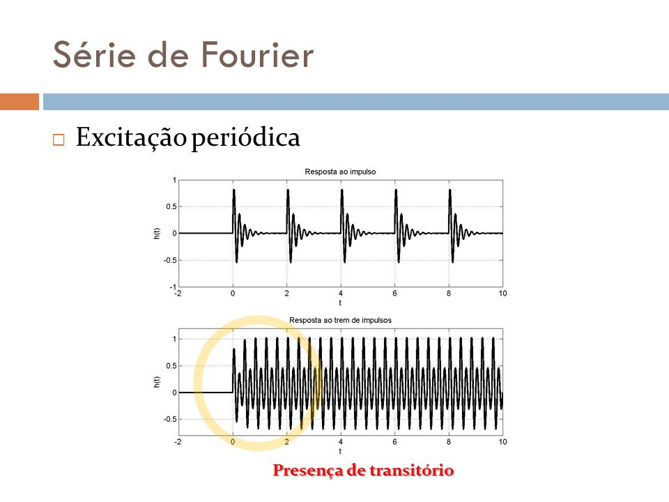 Série de Fourier Excitação periódica Presença de transitório