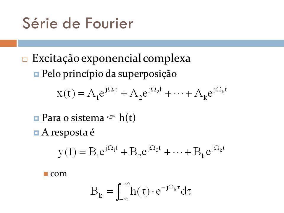 Série de Fourier Excitação exponencial complexa Pelo princípio da superposição Para o sistema h(t) A resposta é com