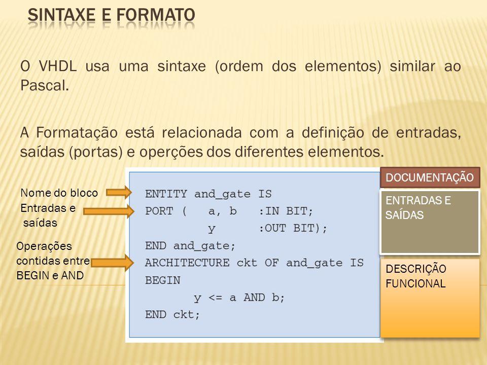 O VHDL usa uma sintaxe (ordem dos elementos) similar ao Pascal. A Formatação está relacionada com a definição de entradas, saídas (portas) e operções