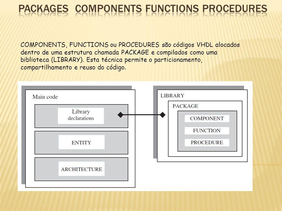 COMPONENTS, FUNCTIONS ou PROCEDURES são códigos VHDL alocados dentro de uma estrutura chamada PACKAGE e compilados como uma biblioteca (LIBRARY). Esta