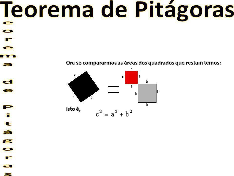Ora se compararmos as áreas dos quadrados que restam temos: isto é, isto é,
