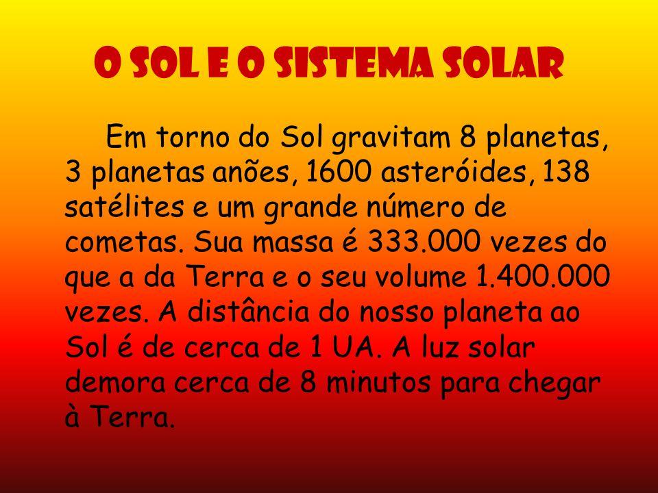 O Sol e o Sistema Solar Em torno do Sol gravitam 8 planetas, 3 planetas anões, 1600 asteróides, 138 satélites e um grande número de cometas. Sua massa