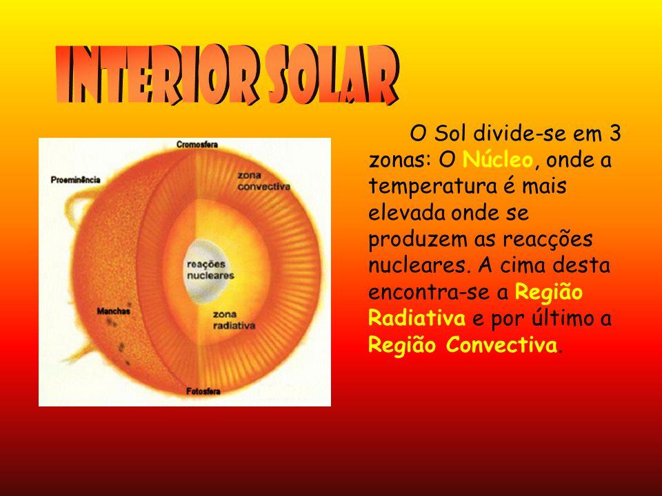 O Sol divide-se em 3 zonas: O Núcleo, onde a temperatura é mais elevada onde se produzem as reacções nucleares.