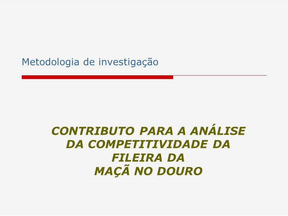 Metodologia de investigação CONTRIBUTO PARA A ANÁLISE DA COMPETITIVIDADE DA FILEIRA DA MAÇÃ NO DOURO
