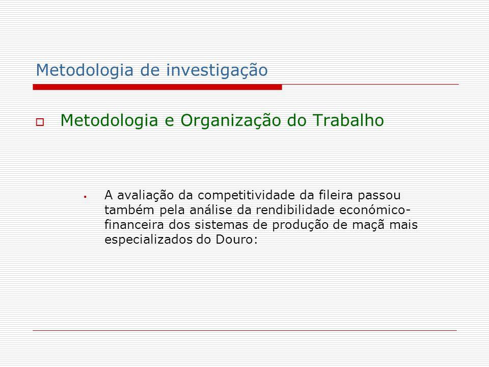 Metodologia de investigação Metodologia e Organização do Trabalho A avaliação da competitividade da fileira passou também pela análise da rendibilidade económico- financeira dos sistemas de produção de maçã mais especializados do Douro: