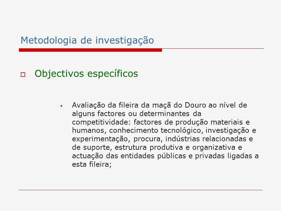 Metodologia de investigação Objectivos específicos Identificação e caracterização dos principais sistemas de produção de maçã do Douro, utilizando o procedimento estatístico conhecido como análise estatística de clusters, e determinação da sua representatividade;