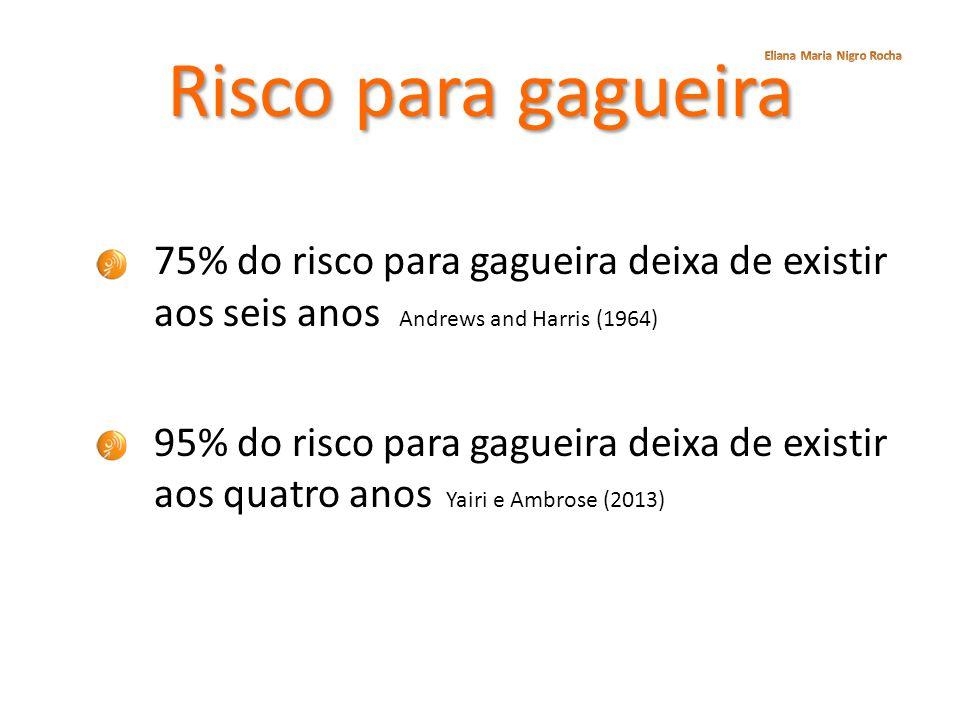 Risco para gagueira 75% do risco para gagueira deixa de existir aos seis anos Andrews and Harris (1964) 95% do risco para gagueira deixa de existir ao