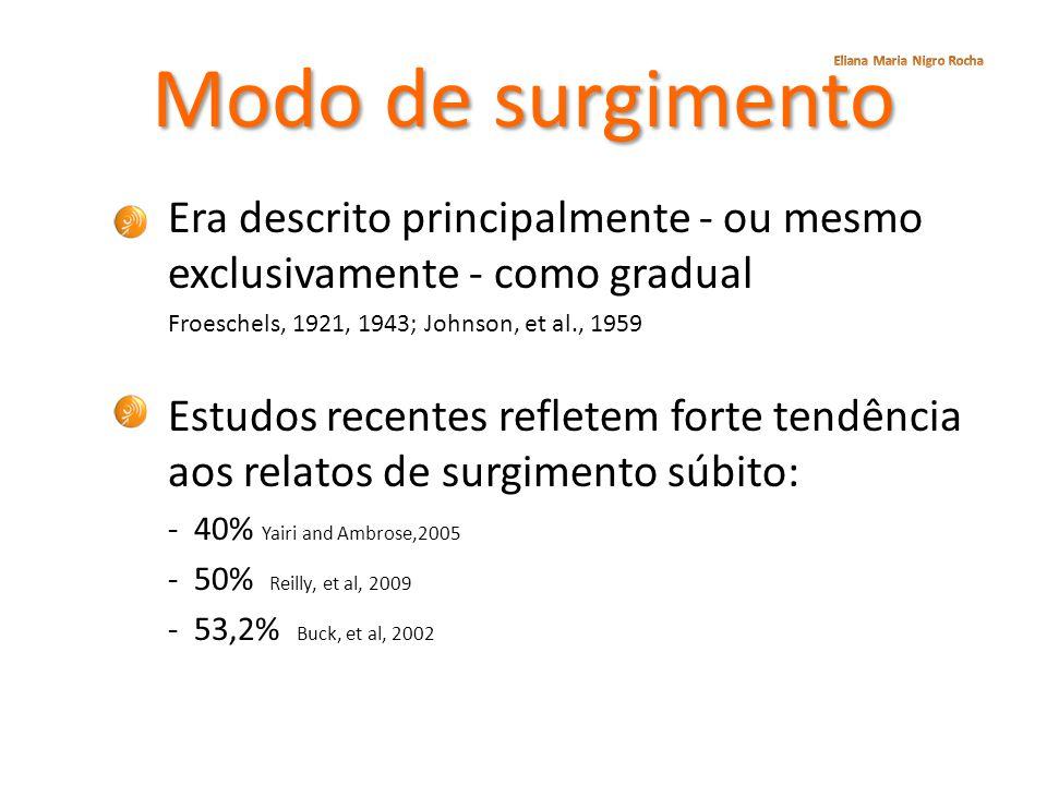Modo de surgimento Era descrito principalmente - ou mesmo exclusivamente - como gradual Froeschels, 1921, 1943; Johnson, et al., 1959 Estudos recentes