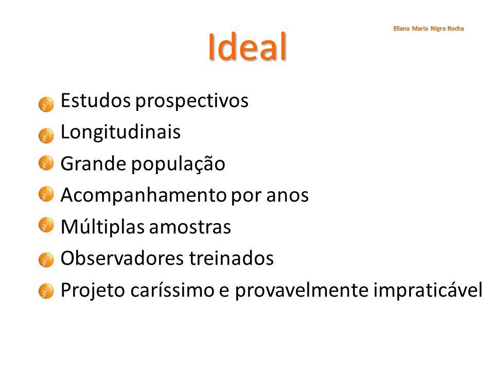 Ideal Estudos prospectivos Longitudinais Grande população Acompanhamento por anos Múltiplas amostras Observadores treinados Projeto caríssimo e provav