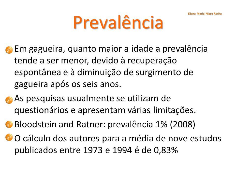 Prevalência Em gagueira, quanto maior a idade a prevalência tende a ser menor, devido à recuperação espontânea e à diminuição de surgimento de gagueir
