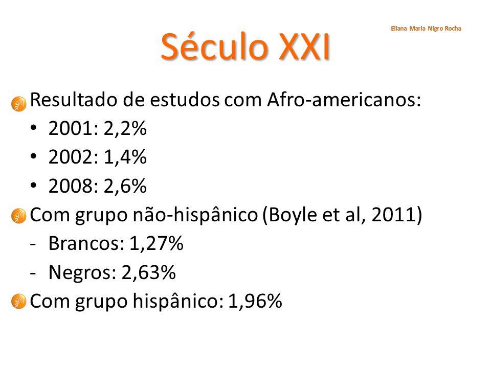 Século XXI Resultado de estudos com Afro-americanos: 2001: 2,2% 2002: 1,4% 2008: 2,6% Com grupo não-hispânico (Boyle et al, 2011) -Brancos: 1,27% -Neg