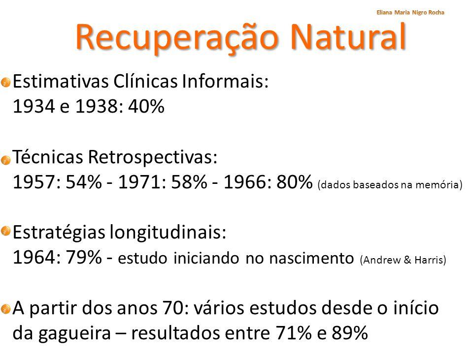 Recuperação Natural Estimativas Clínicas Informais: 1934 e 1938: 40% Técnicas Retrospectivas: 1957: 54% - 1971: 58% - 1966: 80% (dados baseados na mem