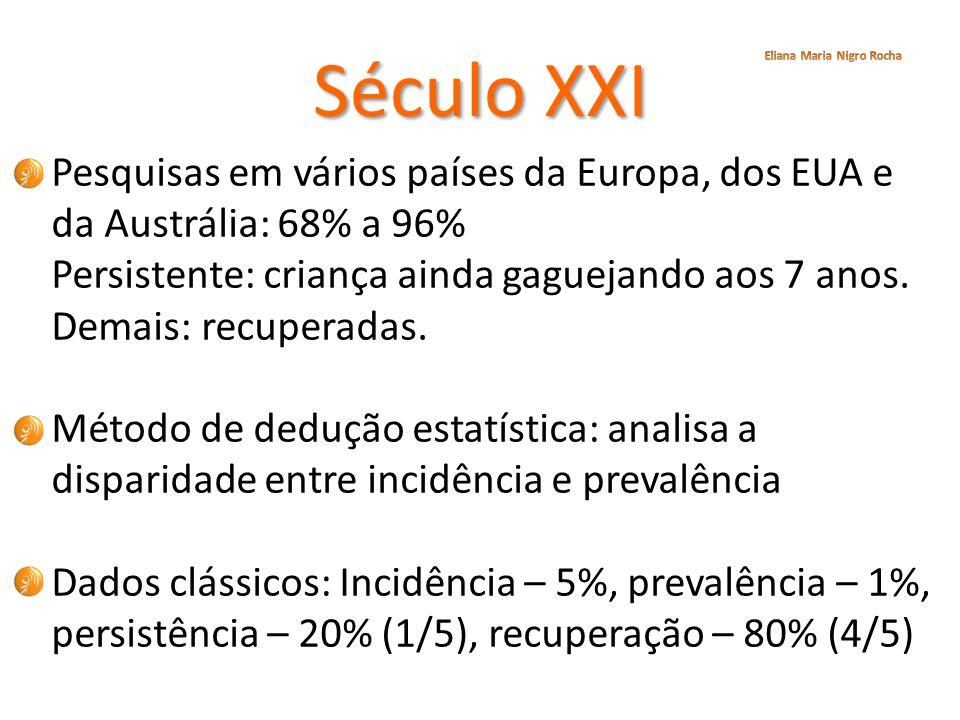 Século XXI Pesquisas em vários países da Europa, dos EUA e da Austrália: 68% a 96% Persistente: criança ainda gaguejando aos 7 anos. Demais: recuperad