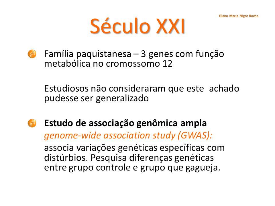 Século XXI Família paquistanesa – 3 genes com função metabólica no cromossomo 12 Estudiosos não consideraram que este achado pudesse ser generalizado